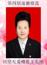 第四届道德模范机气:团结友爱模范王志刚